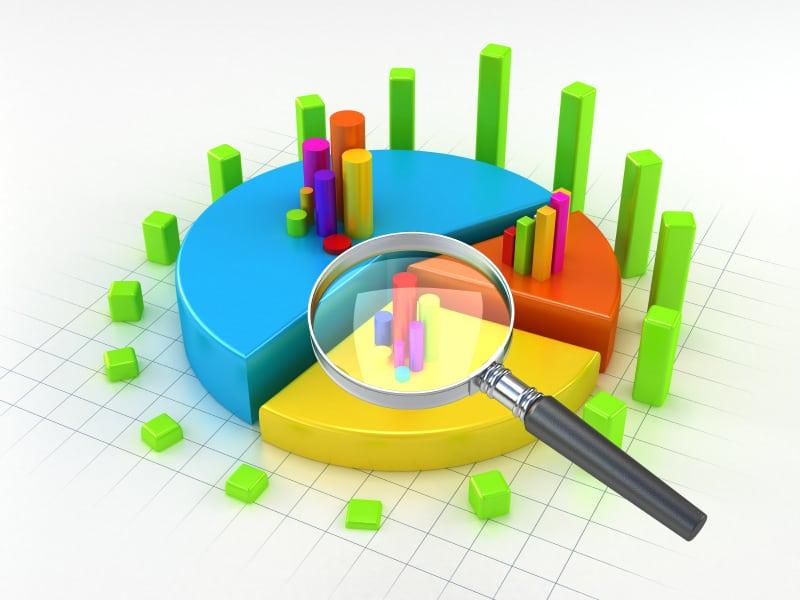 analisis de mercado en las encuestas pagadas