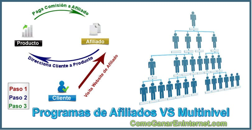 programas-de-afiliados-vs-multinivel